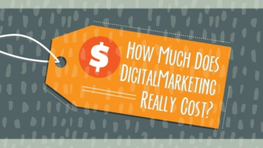 How Much Does Digital Marketing Really Cost 1280x720 1 | How to start digital marketing and best concepts for beginners